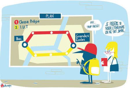 Les IUT, l'autre voie d'accès vers les grandes écoles | Enseignement Supérieur et Recherche en France | Scoop.it