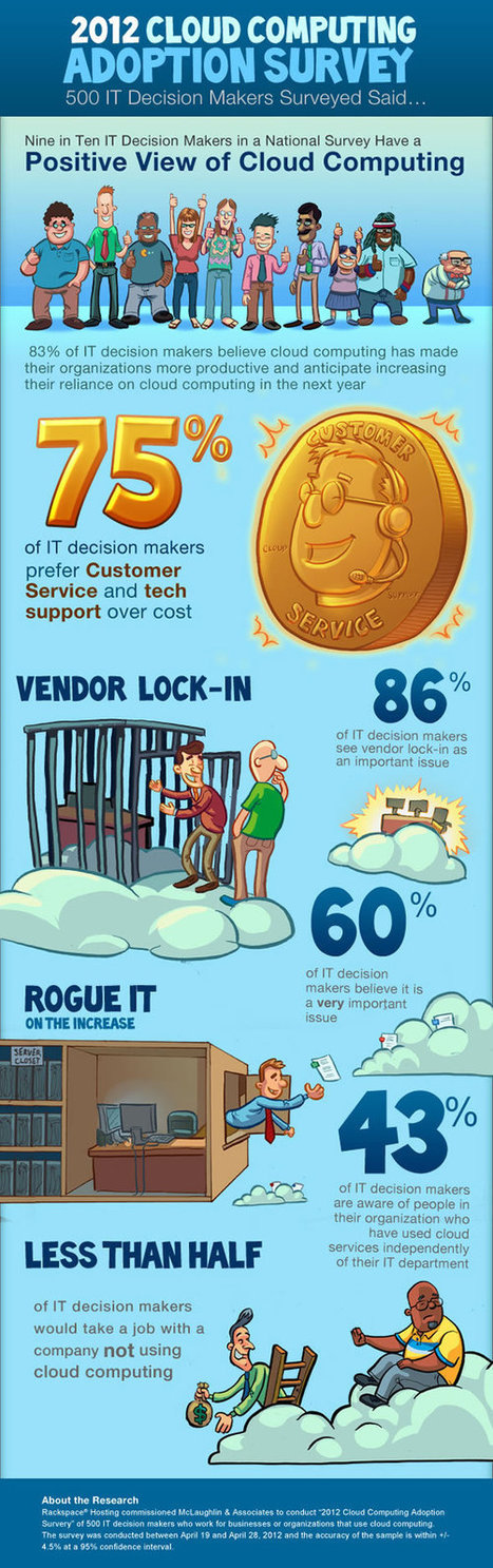 7 Infographics Exploring Explosive Cloud Adoption | Blog | I can explain it to you, but I can't understand it for you. | Scoop.it