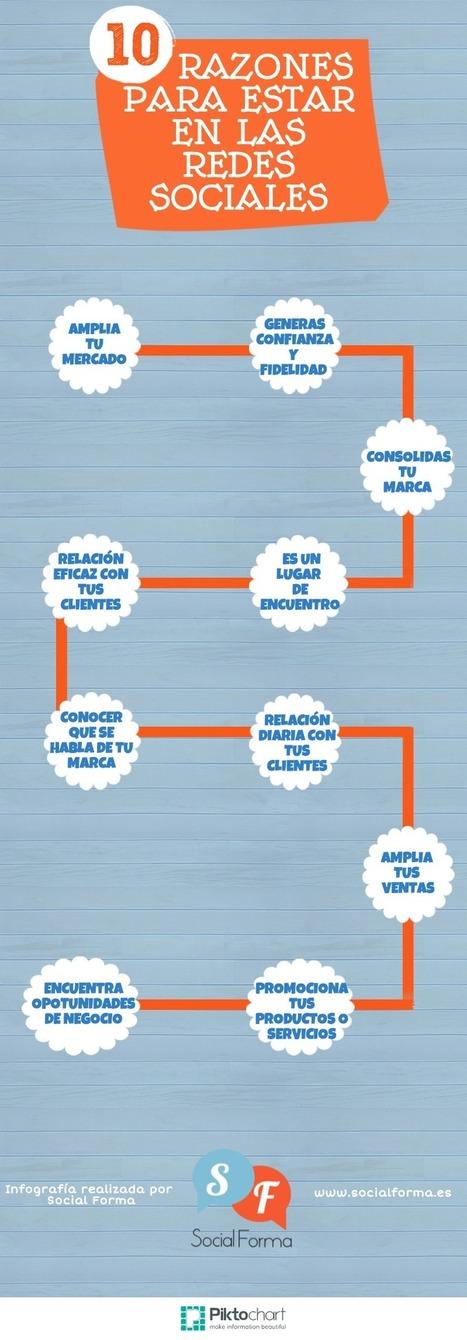#PyMEs #RRSS: 10 razones para estar en Redes Sociales #infografia #socialmedia | Empresa 3.0 | Scoop.it