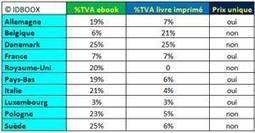 Quels taux de TVA sur les ebooks en Europe ? | IDBOOX | BiblioLivre | Scoop.it