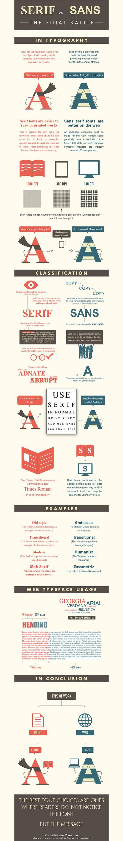 serif-vs-sans-serif.jpg (782x5323 pixels) | Digital Society | Scoop.it