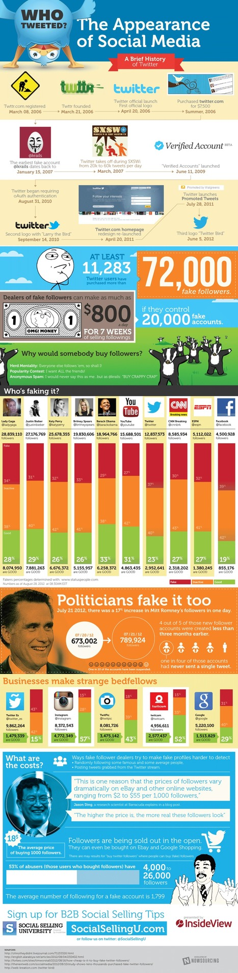 How Do You Sort Out Fake Followers From Real Ones on Twitter? [INFOGRAPHIC] | Twitter for Teachers | Scoop.it