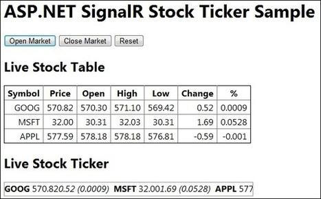 My online Notebook: Implementing SignalR Stock Ticker using Angular JS - Part1 | AspNet MVC | Scoop.it