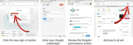 Google Takes on Facebook, Twitter With Google+ Sign-In | Google Plus Resources | Scoop.it