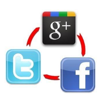 Google+Tweet y Google+Facebook, usa Google+ como centro de tu vida social | Google+, Pinterest, Facebook, Twitter y mas ;) | Scoop.it
