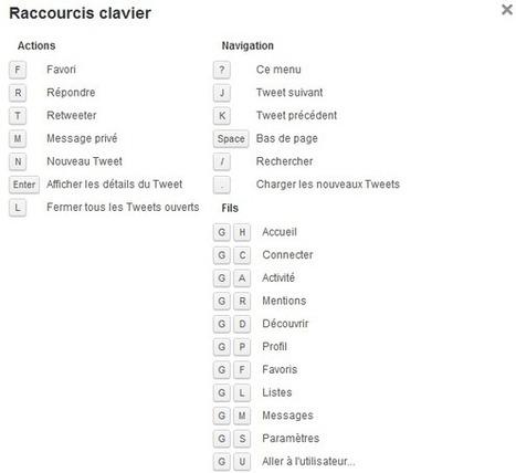 Raccourcis clavier pour devenir un as sur Twitter | Web2.0 et langues | Scoop.it