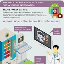 The Android-Powered Workplace | Visual.ly | Technology | Scoop.it