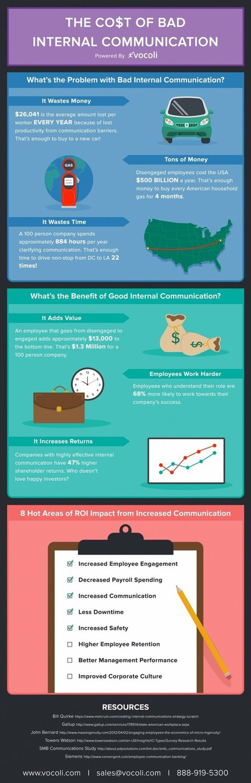 Entreprises : Quel est le coût d'une mauvaise communication interne ? Et le bénéfice d'une bonne ?! | Communication Romande | Scoop.it