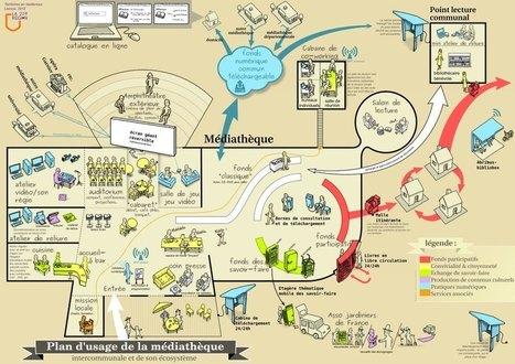 Le laboratoire vivant, une expérience de #sociétéculturedesign pour la future médiathèque de Lezoux en Auvergne | A New Society, a new education! | Scoop.it