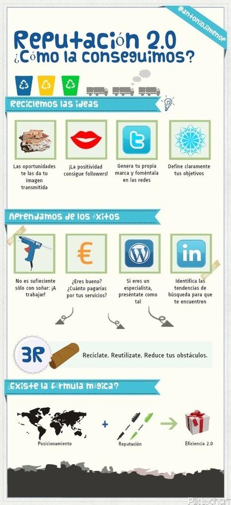 Cómo conseguir una reputación 2.0 | MarKetingneando | Seo, Social Media Marketing | Scoop.it
