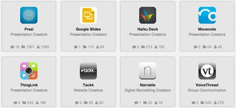 Powerful Chromebook Apps for Teachers ~ Educational Technology and Mobile Learning | Edtech PK-12 | Scoop.it