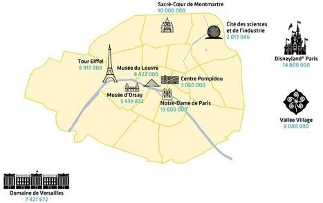 Repères de l'activité touristique à Paris Île-de-France (@VisitParisIdf)   L'actualité du tourisme en Val d'Oise   Scoop.it