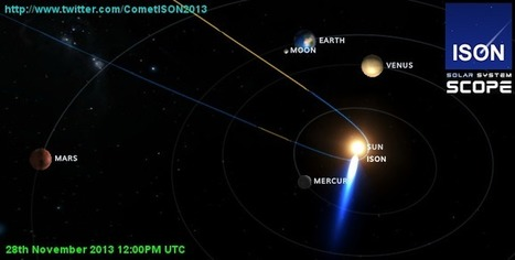 Distance & Speed - LIVE Information - Comet ISON 2013 | Project Deltachron | Scoop.it
