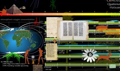 EdTech Toolbox: Explore the Big Bang Theory Timeline | effective presentation | Scoop.it