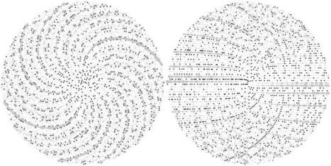 Descubierto un extraño comportamiento de los números primos que se «repelen»   Microsiervos (Ciencia)   Recursos TIC para Estadística y Probabilidad   Scoop.it