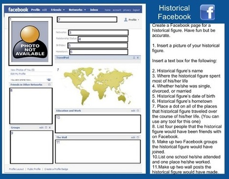 A Wonderful Free Facebook Template for Teachers ~ Educational Technology and Mobile Learning | Marshall Web | Scoop.it