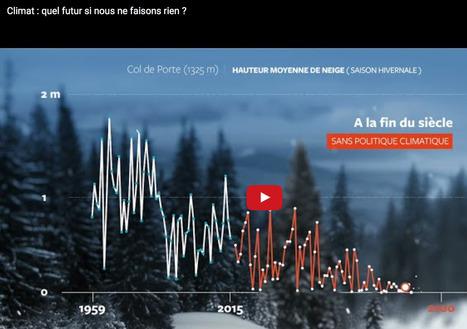 Quelle météo au Col de Porte en 2100 ? Voici la simulation de Météo France | Actus et économie de la montagne | Scoop.it