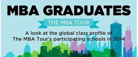 MBA Graduates: A Look at the Global Class Profile of The MBA Tour's Participating Schools | Business Schools and Admissions | Scoop.it