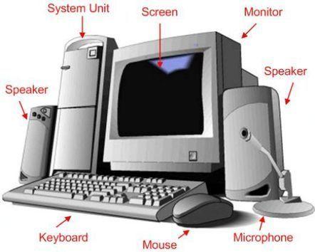 Linda's ESL Class - Computer Websites | Computer Classes @ VU College | Scoop.it