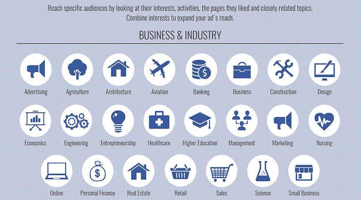 Magique: toutes les options de ciblage Facebook en une infographie! - Le Cadre Digital | Médias sociaux : Conseils, Astuces et stratégies | Scoop.it