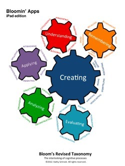 Bloom's Revised Taxonomy: | ECE technology in the classroom | Scoop.it