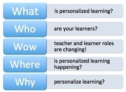 5 W's of Personalized Learning - Fall Series starts September 21st | Personalize Learning (#plearnchat) | Scoop.it