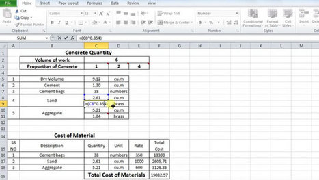 How to estimate the quantity of sand and cement | Aggregate Measurement in Excel | Construction - BIM - Revit Global | Scoop.it