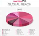 Women 2.0, A Media Company Built Around Female Entrepreneurship, Gears ... - TechCrunch | Career Growth Today | Scoop.it