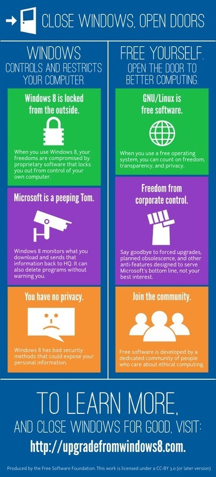 Friends don't let friends use Windows 8 — Free Software Foundation — working together for free software | Linux and Open Source | Scoop.it