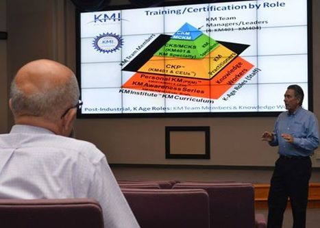 KMI Travels to USTRANSCOM | Knowledge Management - Insights from KM Institute | Scoop.it