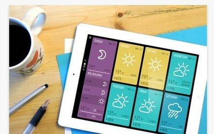 The Best iPad Apps Of 2012 So Far | The Next Web | Into the Driver's Seat | Scoop.it