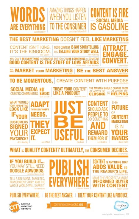 Content Marketing Wor(l)d | Stellissimo SEO | Scoop.it