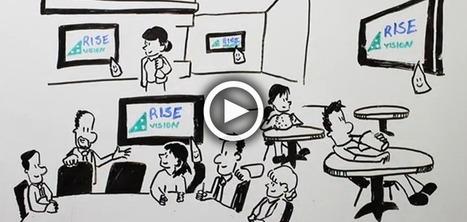 Enterprise Digital Signage Software that's FREE | Rise Vision | software e código | Scoop.it