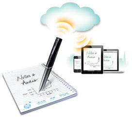 Assistive Technology Blog: Favorite Assistive Technology Apps & Products of 2012 | SLP, AT Consultant | Scoop.it