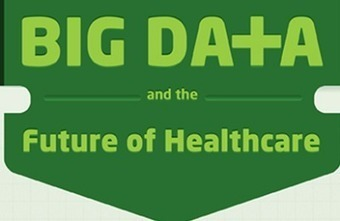 Big Data is Vital to the Transformation of Healthcare Infographic | Big Data Venture Capital | Scoop.it