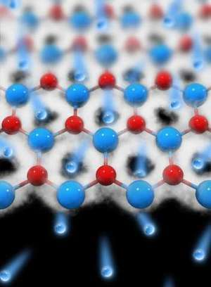 Graphene, the finest filter | Physics | Scoop.it