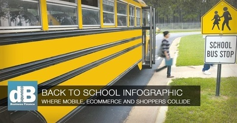 Where Back to School Shopping and Ecommerce Collide | Small Business Marketing Ideas | Scoop.it