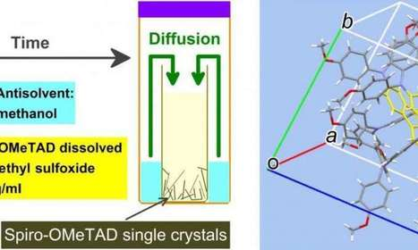 Solar cell mystery solved, expected to greatly increase efficiency | News we like | Scoop.it