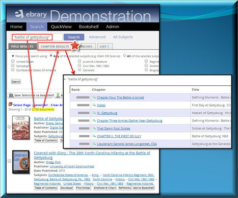 Share This » Blog Archive » Rank Your E-book Chapters with ebrary from ProQuest | Ebooks in Academic Libraries | Scoop.it