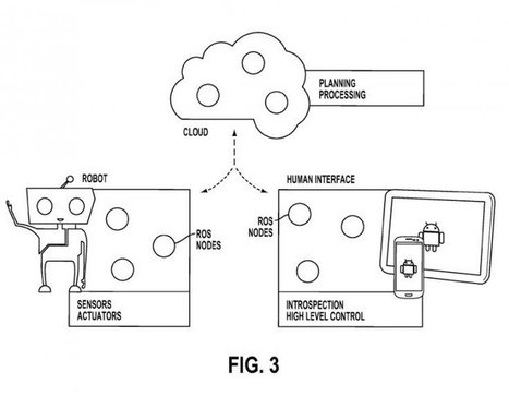Google Patents Technology To Develop Downloadable Personalities For Robots | metrobodilypassages | Scoop.it