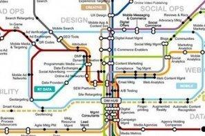 Gartner représente le parcours marketing digital par un plan de métro | CRM Consulting | Scoop.it