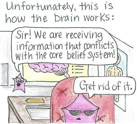 » Unfortunately, this is how the brain works…(pic) - NLP Discoveries | Grow your people, grow your business | Scoop.it