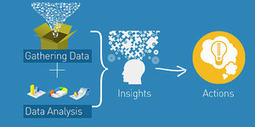 Turning Data into Insights - Driving Growth in the Manufacturing Sector | Cloud Central | Scoop.it
