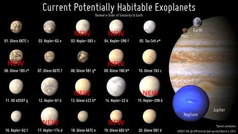 Planetas habitables: los 20 candidatos de la NASA | MUNDOAUDIOVISUAL | Scoop.it