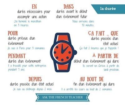 Quelques mots-clés pour exprimer la durée - Ask the French teacher | Facebook | Sites pour le Français langue seconde | Scoop.it