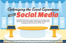 How to Optimize Events with Social Media [Infographic] | Email Marketing | Scoop.it