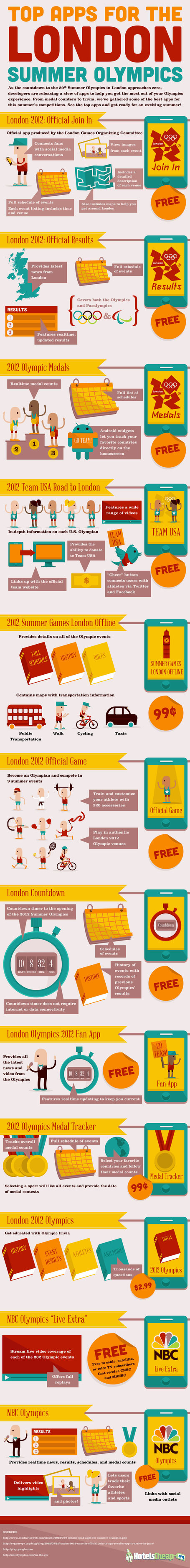 Top Best Apps for London Olympics 2012 Live Event Summer Complete Coverage | All Infographics | Mobile Tools | Scoop.it