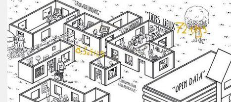 Animation sur l'innovation sociale et numérique | Le Club des élus numériques | Mon Territoire Numérique | Scoop.it