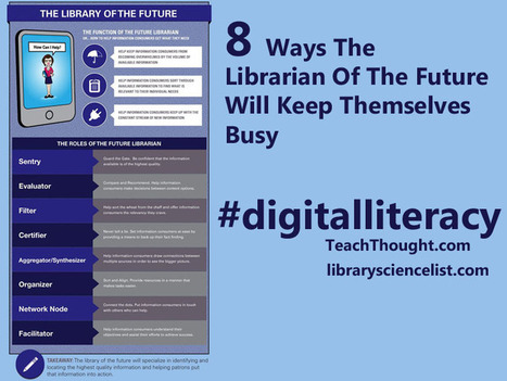 8 Ways The Librarian Of The Future Will Keep Themselves Busy | Media and Information Literacy for Next Gen | Scoop.it