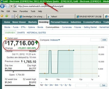 Did COMEX Gold Futures 'Glitch' Hint At The Future Awaiting Us? | ZeroHedge | Gold and What Moves it. | Scoop.it